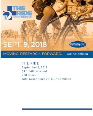 Summary of the 2018-2019 RIDE at The Ottawa Hospital Foundation